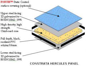 Hercules panel